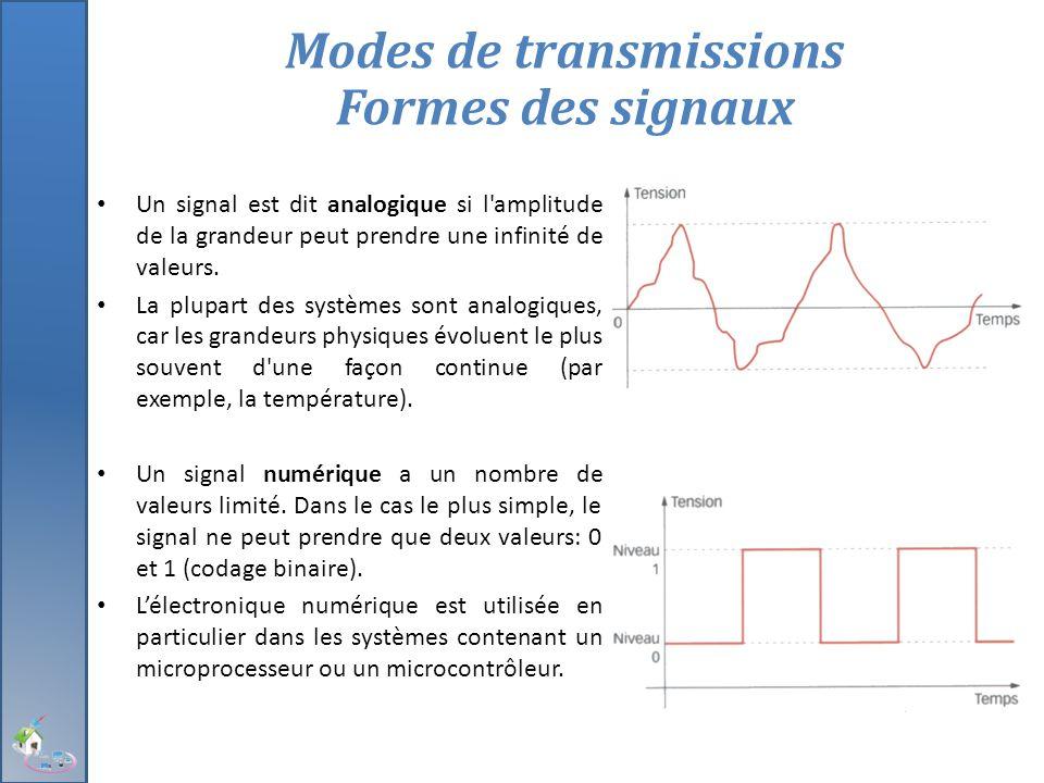 Un signal est dit analogique si l'amplitude de la grandeur peut prendre une infinité de valeurs. La plupart des systèmes sont analogiques, car les gra