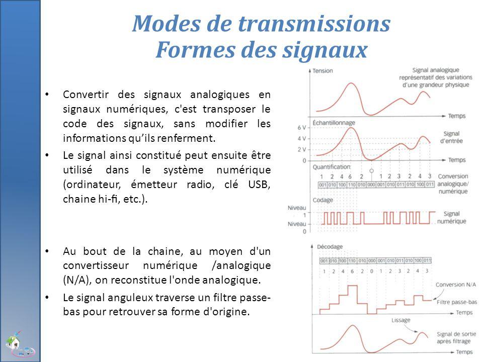 Convertir des signaux analogiques en signaux numériques, c'est transposer le code des signaux, sans modifier les informations qu'ils renferment. Le si