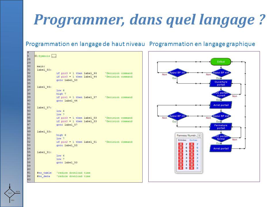 14 Programmation en langage de haut niveauProgrammation en langage graphique Programmer, dans quel langage ?