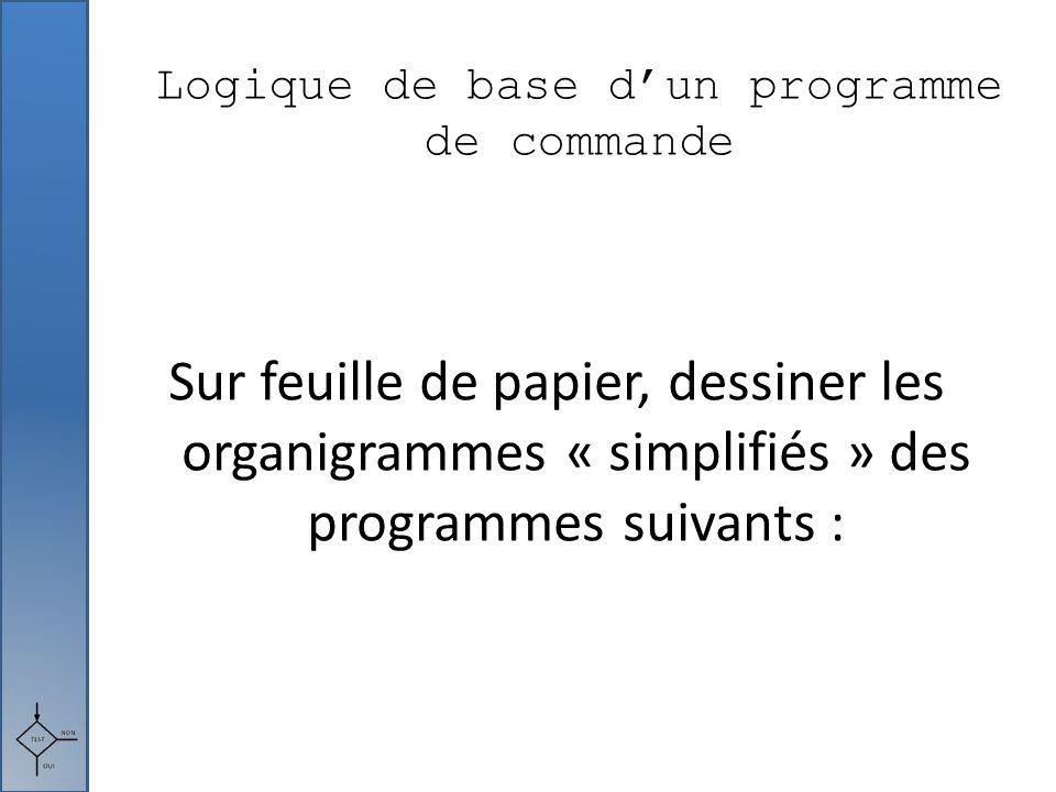 Sur feuille de papier, dessiner les organigrammes « simplifiés » des programmes suivants : Logique de base d'un programme de commande