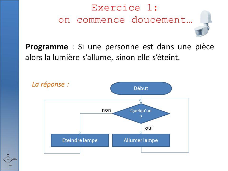 Exercice 1: on commence doucement… Programme : Si une personne est dans une pièce alors la lumière s'allume, sinon elle s'éteint. Début Allumer lampeE