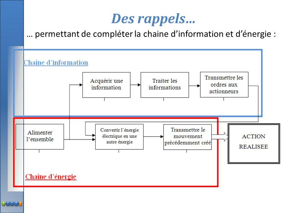 … permettant de compléter la chaine d'information et d'énergie : Des rappels…