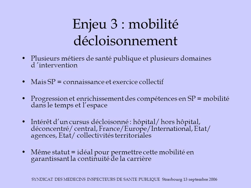 SYNDICAT DES MEDECINS INSPECTEURS DE SANTE PUBLIQUE Strasbourg 13 septembre 2006 Enjeu 3 : mobilité décloisonnement Plusieurs métiers de santé publiqu