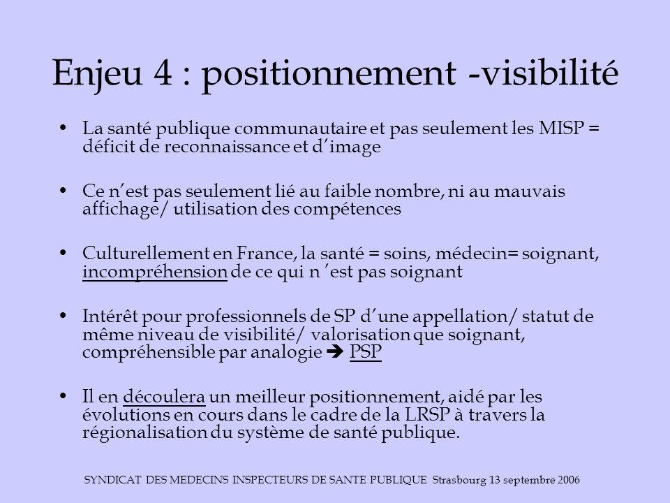 SYNDICAT DES MEDECINS INSPECTEURS DE SANTE PUBLIQUE Strasbourg 13 septembre 2006 Enjeu 4 : positionnement -visibilité La santé publique communautaire