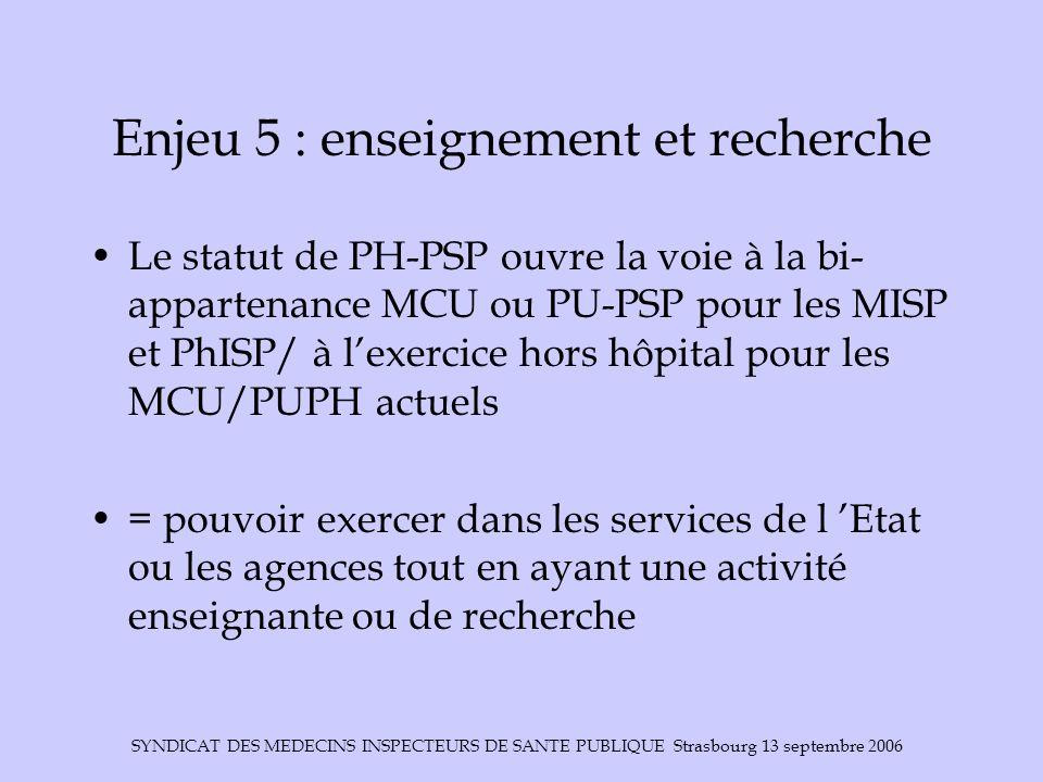 SYNDICAT DES MEDECINS INSPECTEURS DE SANTE PUBLIQUE Strasbourg 13 septembre 2006 Enjeu 5 : enseignement et recherche Le statut de PH-PSP ouvre la voie à la bi- appartenance MCU ou PU-PSP pour les MISP et PhISP/ à l'exercice hors hôpital pour les MCU/PUPH actuels = pouvoir exercer dans les services de l 'Etat ou les agences tout en ayant une activité enseignante ou de recherche
