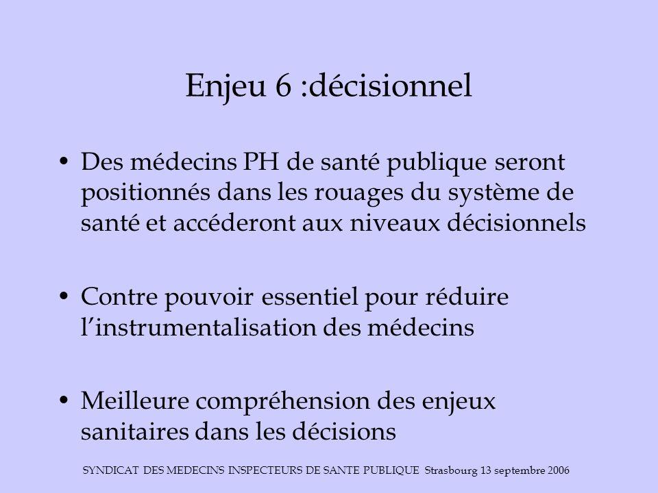 SYNDICAT DES MEDECINS INSPECTEURS DE SANTE PUBLIQUE Strasbourg 13 septembre 2006 Enjeu 6 :décisionnel Des médecins PH de santé publique seront positio