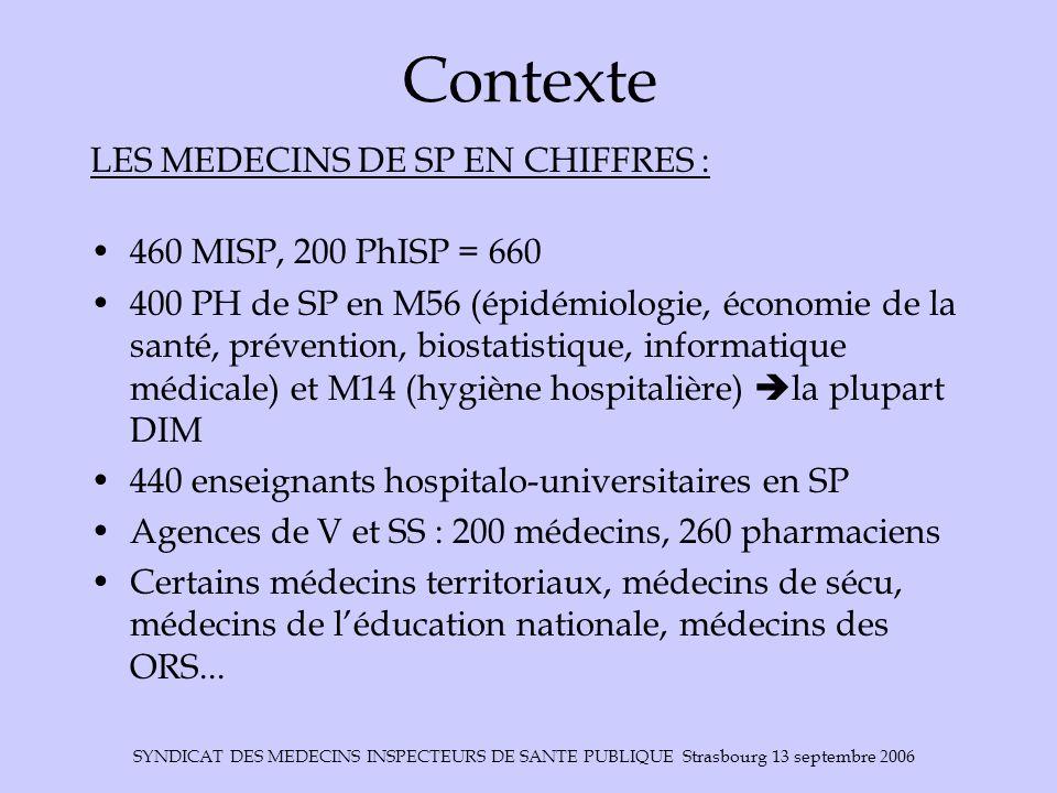 SYNDICAT DES MEDECINS INSPECTEURS DE SANTE PUBLIQUE Strasbourg 13 septembre 2006 Contexte LES MEDECINS DE SP EN CHIFFRES : 460 MISP, 200 PhISP = 660 4