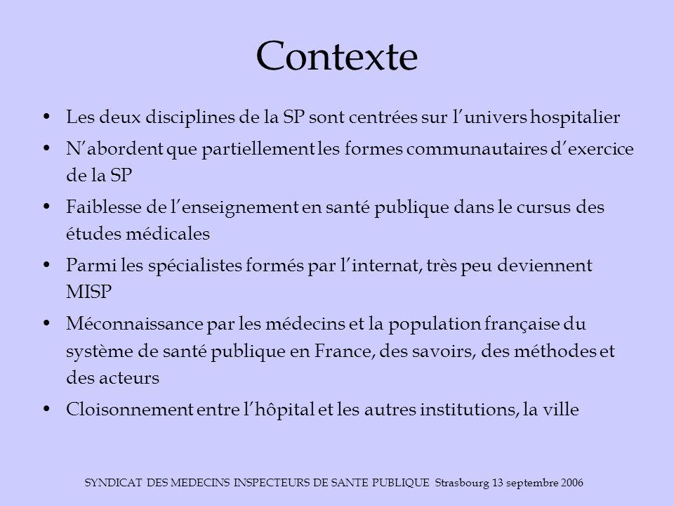 SYNDICAT DES MEDECINS INSPECTEURS DE SANTE PUBLIQUE Strasbourg 13 septembre 2006 Contexte Les deux disciplines de la SP sont centrées sur l'univers ho