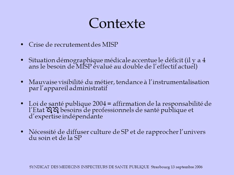 SYNDICAT DES MEDECINS INSPECTEURS DE SANTE PUBLIQUE Strasbourg 13 septembre 2006 Conclusion et perspectives La mise en œuvre du projet PH-PSP est le complément indispensable de la loi relative à la politique de santé publique Il concerne les MISP et PhISP dans l'immédiat, mais il permet aussi de proposer un schéma d'accession pour les générations futures de spécialistes de SP et d'autres médecins compétents en SP Il propose une identité et un déroulement de carrière communs à l'ensemble des médecins de santé publique quel que soit leur exercice Il propose une identité et un déroulement de carrière communs à l'ensemble des médecins de santé publique quel que soit leur exercice