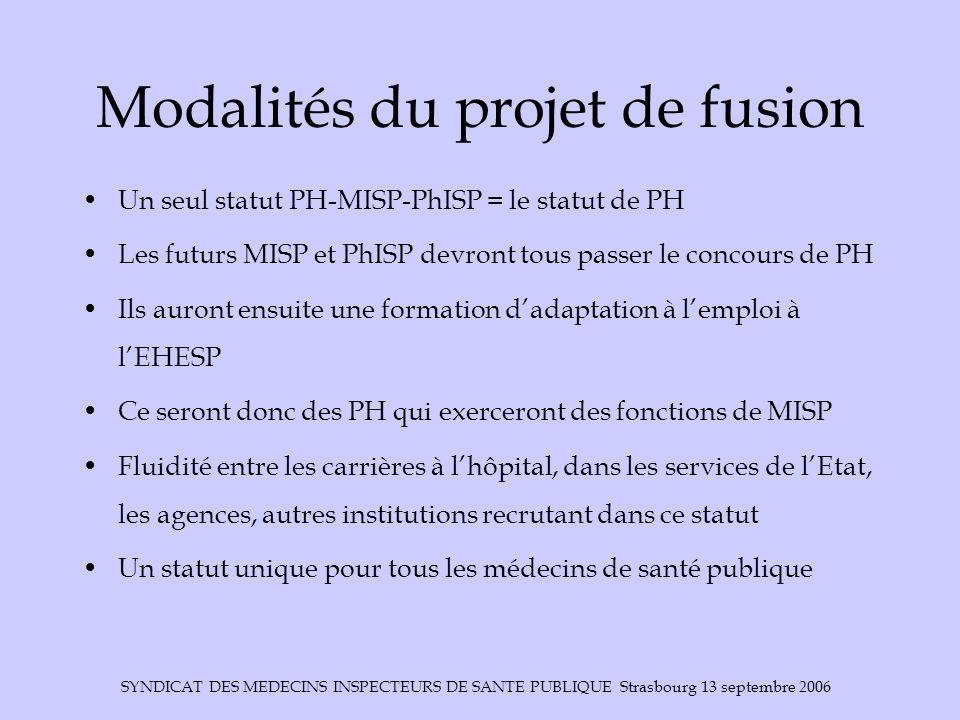 SYNDICAT DES MEDECINS INSPECTEURS DE SANTE PUBLIQUE Strasbourg 13 septembre 2006 Modalités du projet de fusion Un seul statut PH-MISP-PhISP = le statu