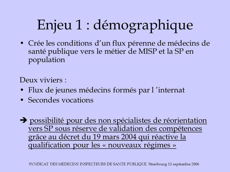 SYNDICAT DES MEDECINS INSPECTEURS DE SANTE PUBLIQUE Strasbourg 13 septembre 2006 Enjeu 1 : démographique Crée les conditions d'un flux pérenne de méde