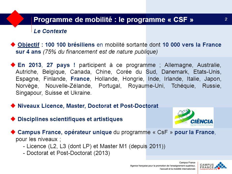 Programme de mobilité : le programme « CSF » 2 Le Contexte  Objectif : 100 100 brésiliens en mobilité sortante dont 10 000 vers la France sur 4 ans (75% du financement est de nature publique)  En 2013, 27 pays .
