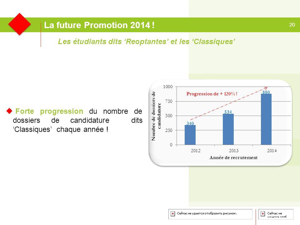20 La future Promotion 2014 .