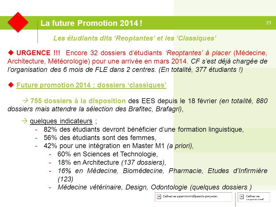 21 La future Promotion 2014 . Les étudiants dits 'Reoptantes' et les 'Classiques'  URGENCE !!.