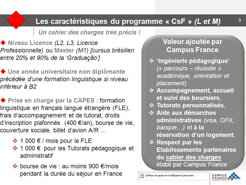 Les caractéristiques du programme « CsF » (L et M) Un cahier des charges très précis .