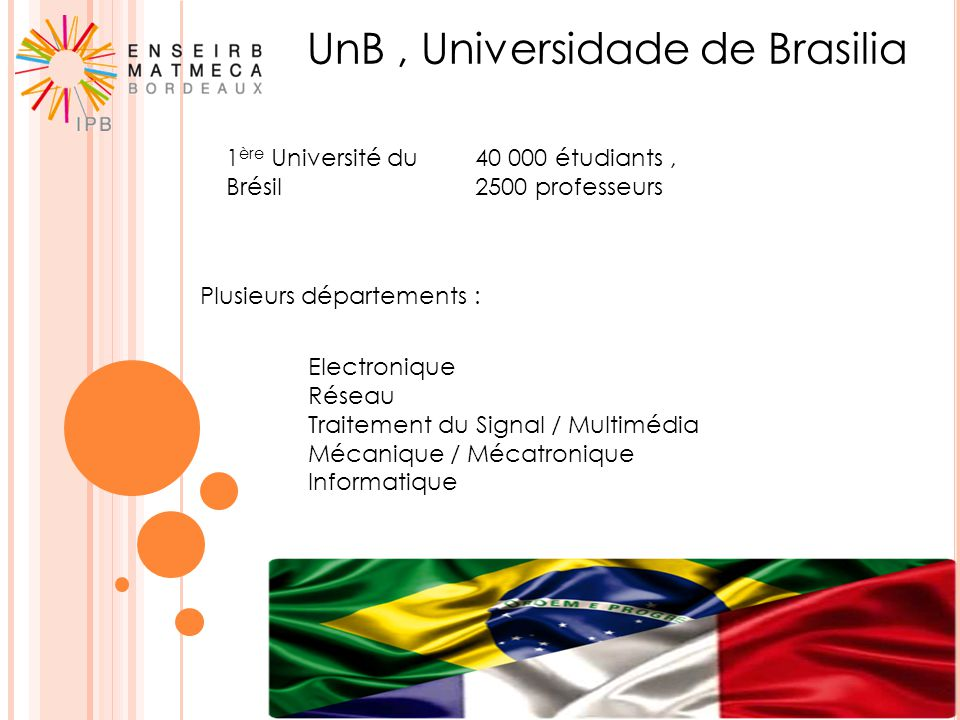 UnB, Universidade de Brasilia 40 000 étudiants, 2500 professeurs 1 ère Université du Brésil Electronique Réseau Traitement du Signal / Multimédia Mécanique / Mécatronique Informatique Plusieurs départements :