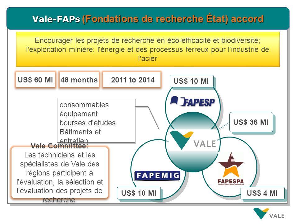 Vale-FAPs (Fondations de recherche État) accord Encourager les projets de recherche en éco-efficacité et biodiversité; l'exploitation minière; l'énerg