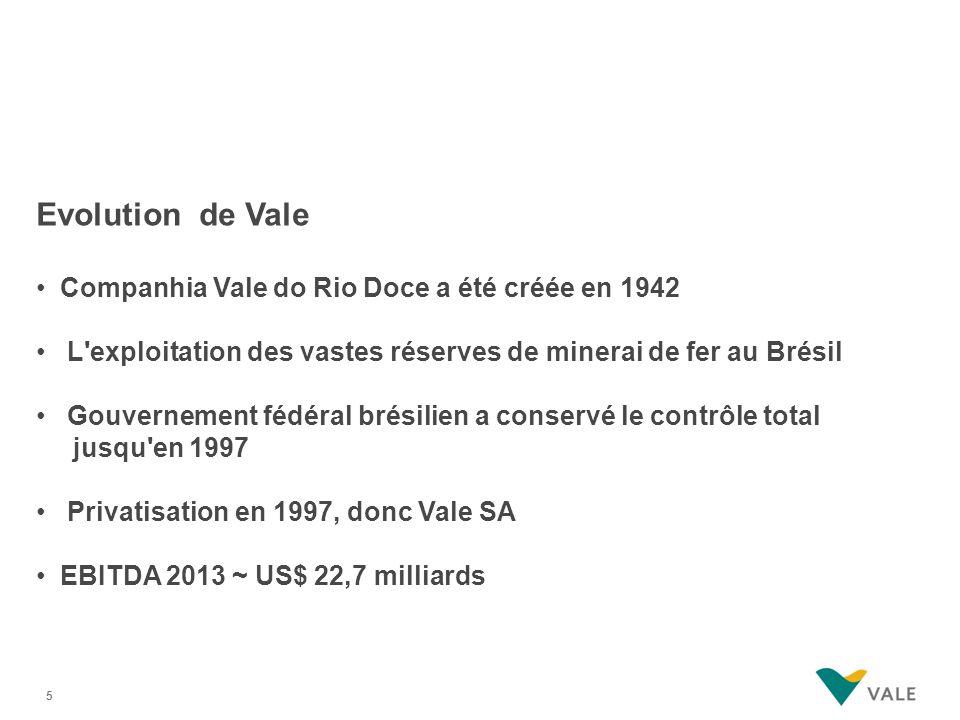 Evolution de Vale Companhia Vale do Rio Doce a été créée en 1942 L exploitation des vastes réserves de minerai de fer au Brésil Gouvernement fédéral brésilien a conservé le contrôle total jusqu en 1997 Privatisation en 1997, donc Vale SA EBITDA 2013 ~ US$ 22,7 milliards 5