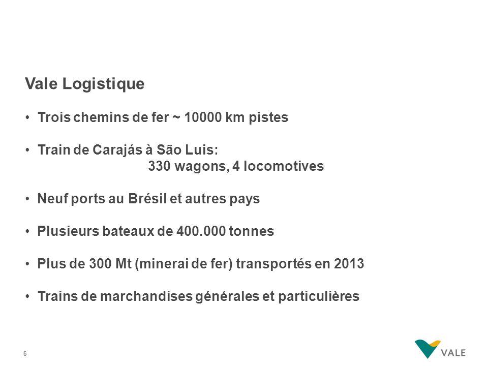 Vale Logistique Trois chemins de fer ~ 10000 km pistes Train de Carajás à São Luis: 330 wagons, 4 locomotives Neuf ports au Brésil et autres pays Plus