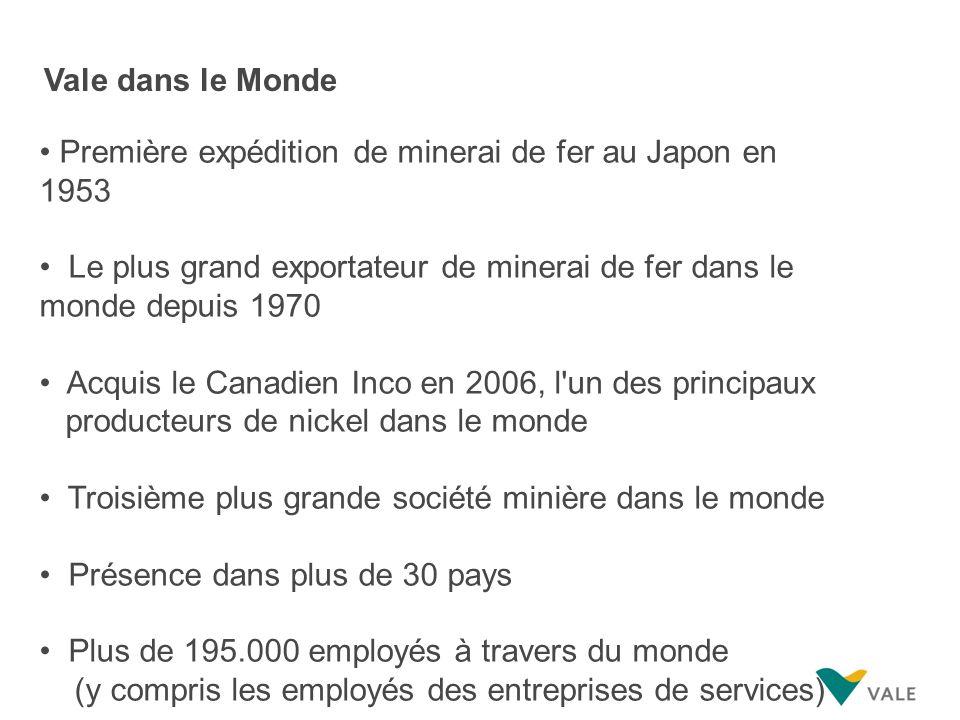 Vale dans le Monde Première expédition de minerai de fer au Japon en 1953 Le plus grand exportateur de minerai de fer dans le monde depuis 1970 Acquis le Canadien Inco en 2006, l un des principaux producteurs de nickel dans le monde Troisième plus grande société minière dans le monde Présence dans plus de 30 pays Plus de 195.000 employés à travers du monde (y compris les employés des entreprises de services)