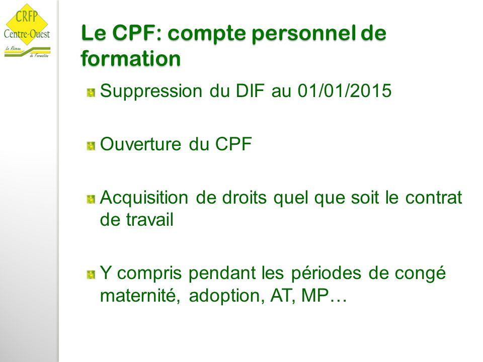 Le CPF: compte personnel de formation Suppression du DIF au 01/01/2015 Ouverture du CPF Acquisition de droits quel que soit le contrat de travail Y co