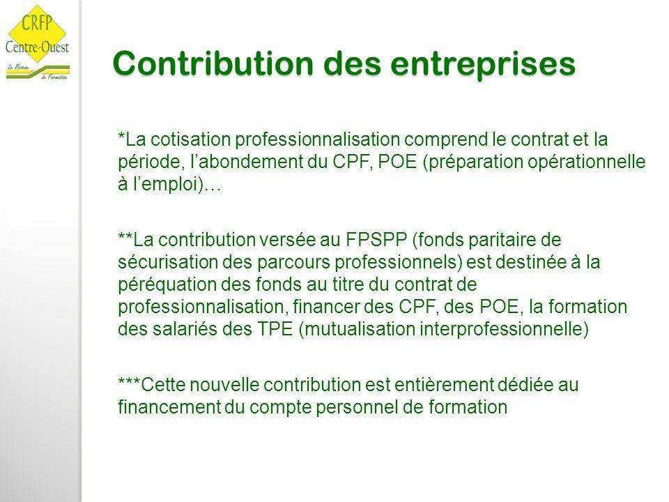 *La cotisation professionnalisation comprend le contrat et la période, l'abondement du CPF, POE (préparation opérationnelle à l'emploi)… **La contribu