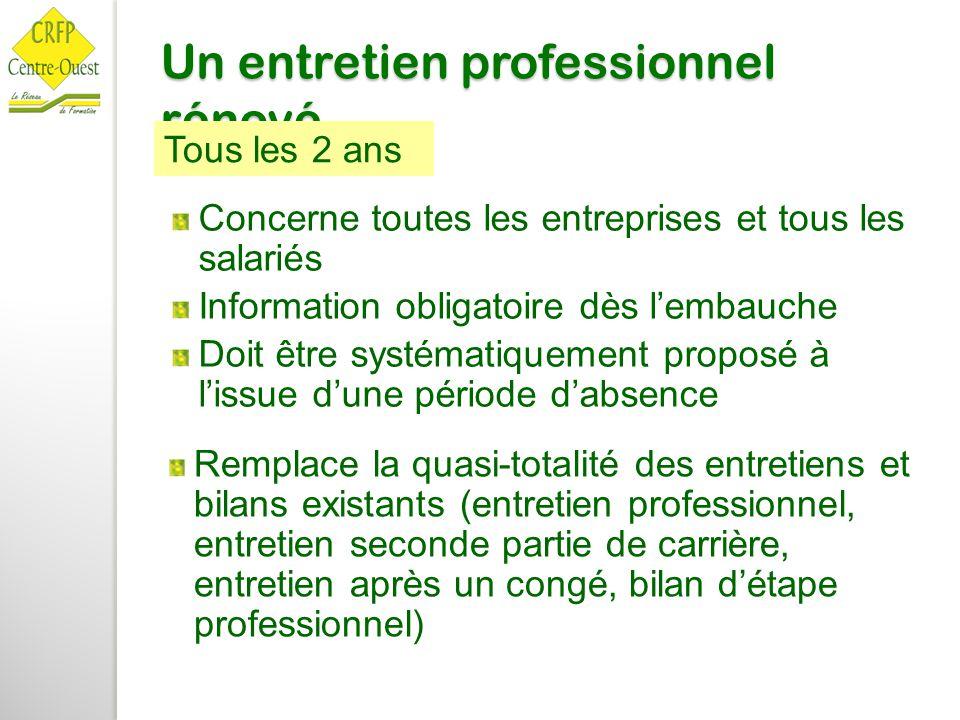 Un entretien professionnel rénové Concerne toutes les entreprises et tous les salariés Information obligatoire dès l'embauche Doit être systématiqueme