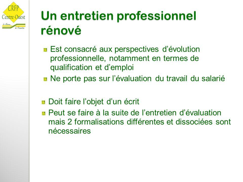 Un entretien professionnel rénové Est consacré aux perspectives d'évolution professionnelle, notamment en termes de qualification et d'emploi Ne porte
