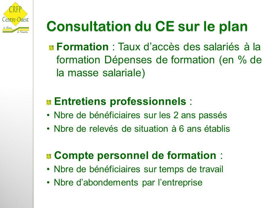 Consultation du CE sur le plan Formation : Taux d'accès des salariés à la formation Dépenses de formation (en % de la masse salariale) Entretiens prof