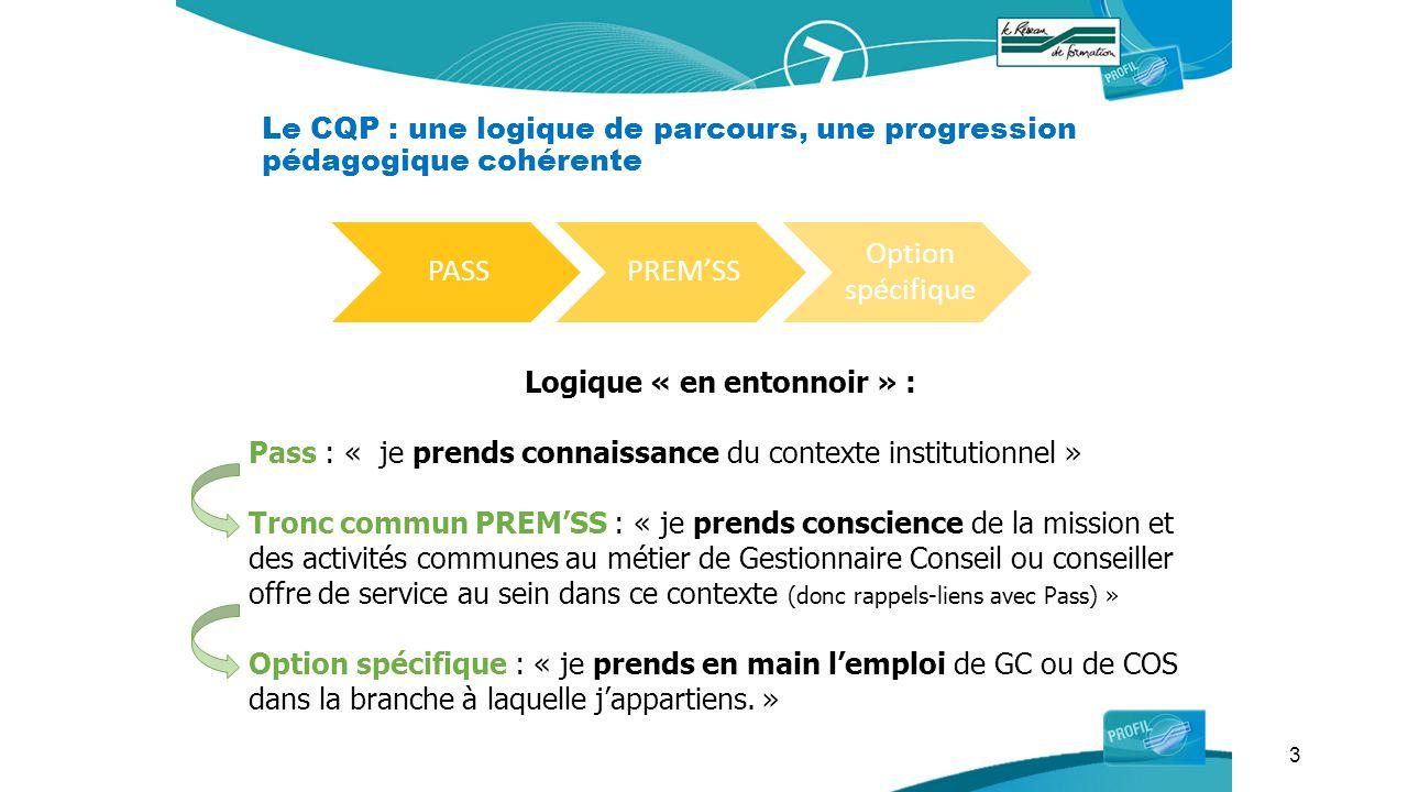 PASSPREM'SS Option spécifique Le CQP : une logique de parcours, une progression pédagogique cohérente 3 Logique « en entonnoir » : Pass : « je prends