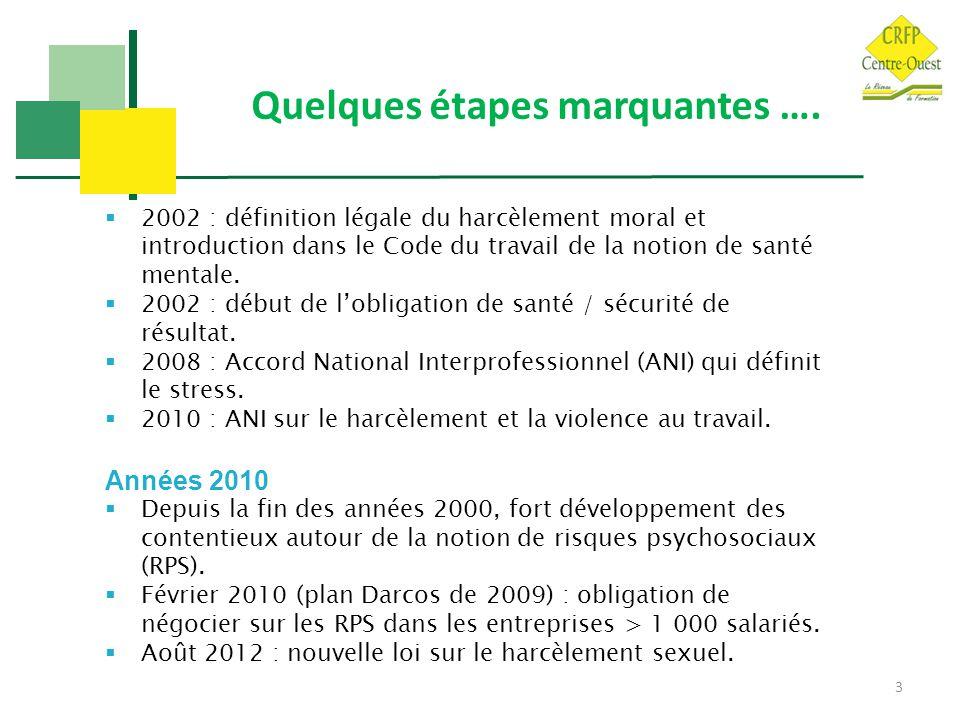 3  2002 : définition légale du harcèlement moral et introduction dans le Code du travail de la notion de santé mentale.  2002 : début de l'obligatio