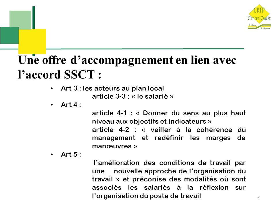 6 Une offre d'accompagnement en lien avec l'accord SSCT : Art 3 : les acteurs au plan local article 3-3 : « le salarié » Art 4 : article 4-1 : « Donne