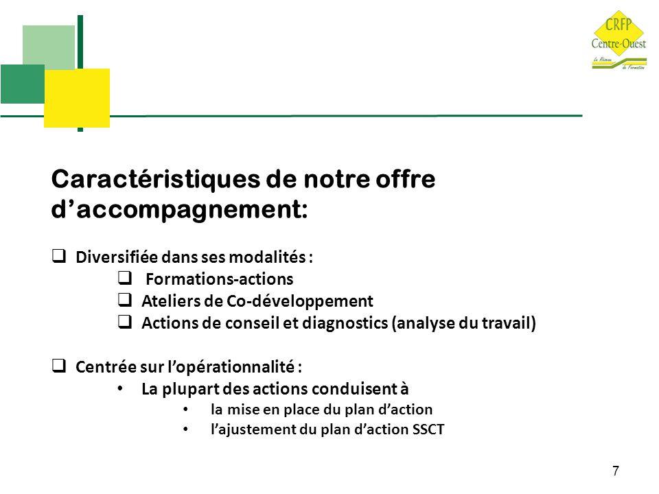 7 Caractéristiques de notre offre d'accompagnement:  Diversifiée dans ses modalités :  Formations-actions  Ateliers de Co-développement  Actions d
