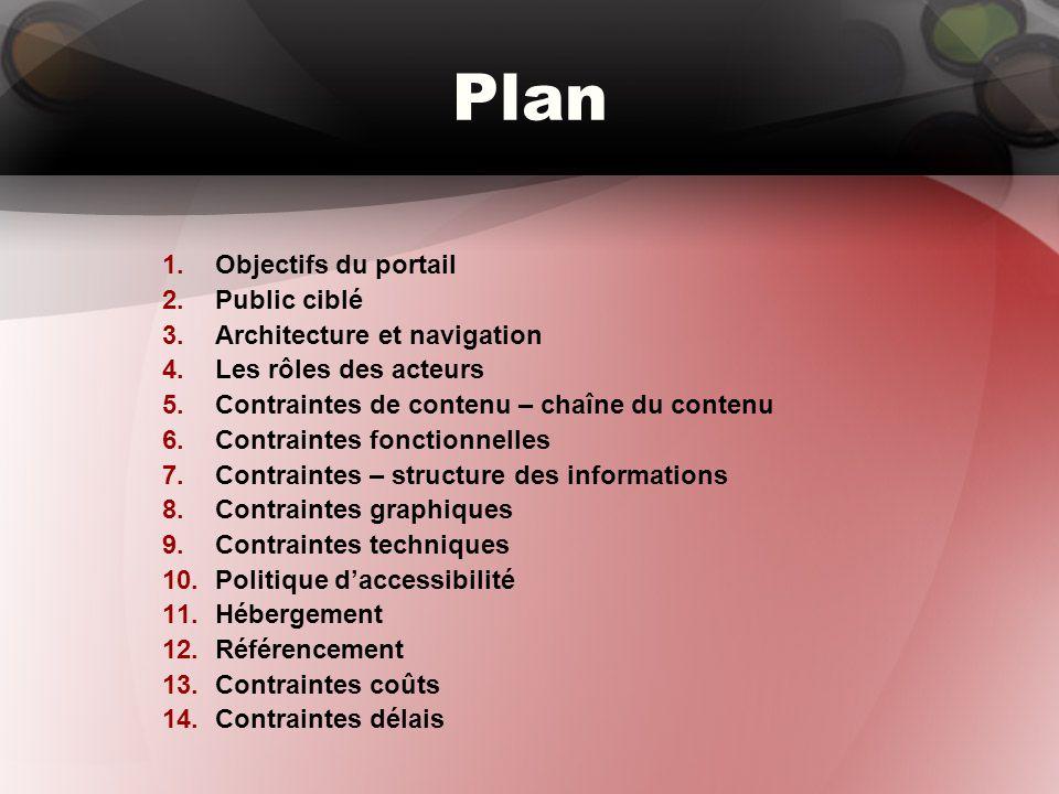 Plan 1.Objectifs du portail 2.Public ciblé 3.Architecture et navigation 4.Les rôles des acteurs 5.Contraintes de contenu – chaîne du contenu 6.Contrai