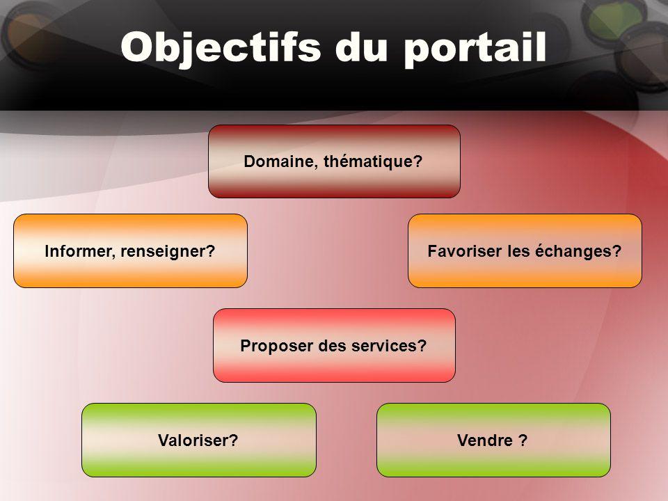 Objectifs du portail Domaine, thématique? Informer, renseigner?Favoriser les échanges? Proposer des services? Valoriser?Vendre ?
