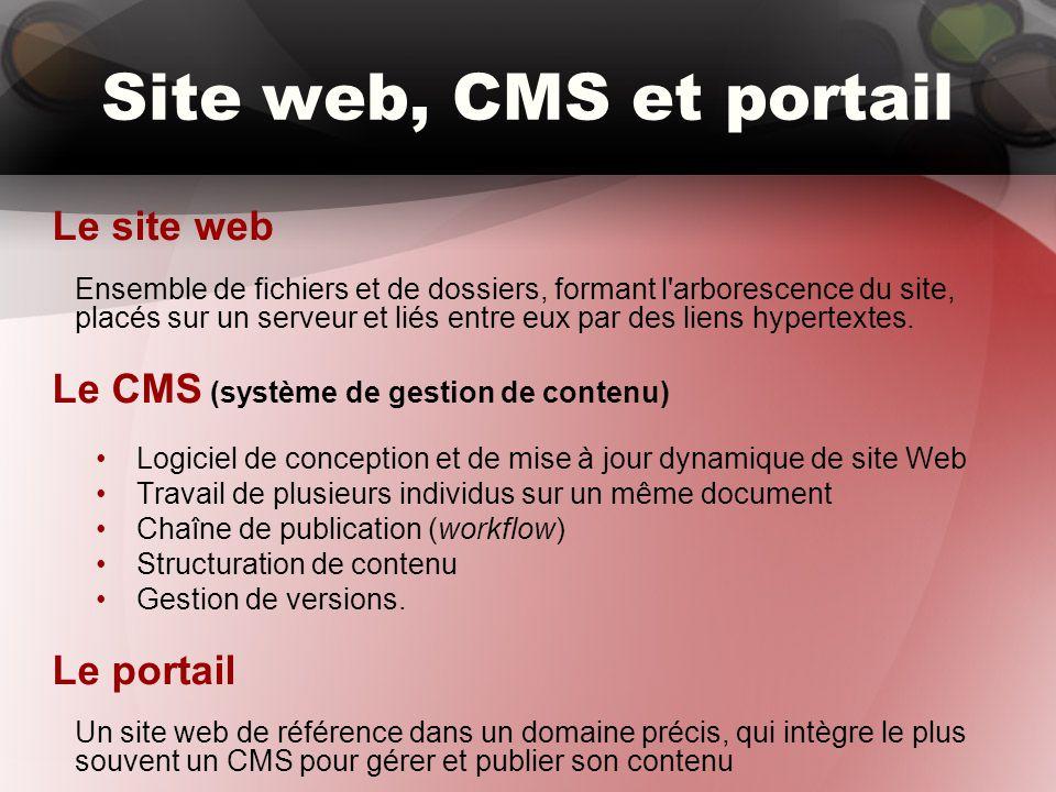 Site web, CMS et portail Le site web Ensemble de fichiers et de dossiers, formant l arborescence du site, placés sur un serveur et liés entre eux par des liens hypertextes.