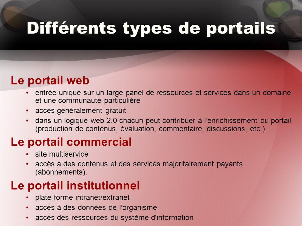 Différents types de portails Le portail web entrée unique sur un large panel de ressources et services dans un domaine et une communauté particulière accès généralement gratuit dans un logique web 2.0 chacun peut contribuer à l'enrichissement du portail (production de contenus, évaluation, commentaire, discussions, etc.).