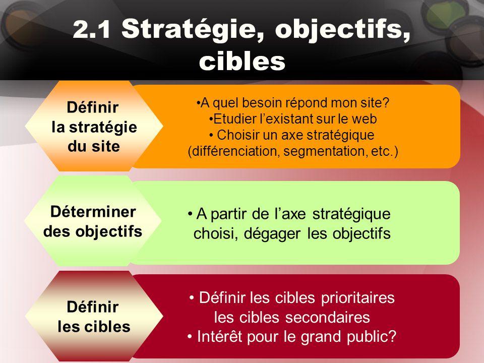 Définir les cibles prioritaires les cibles secondaires Intérêt pour le grand public? A partir de l'axe stratégique choisi, dégager les objectifs A que