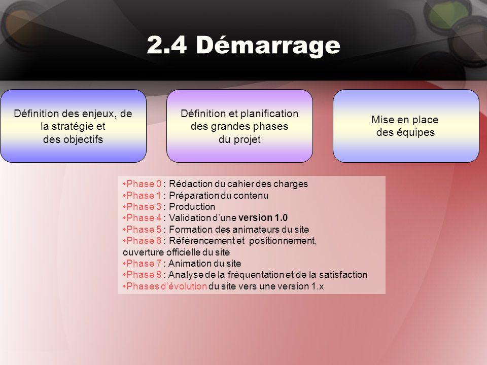 2.4 Démarrage Définition et planification des grandes phases du projet Définition des enjeux, de la stratégie et des objectifs Mise en place des équip