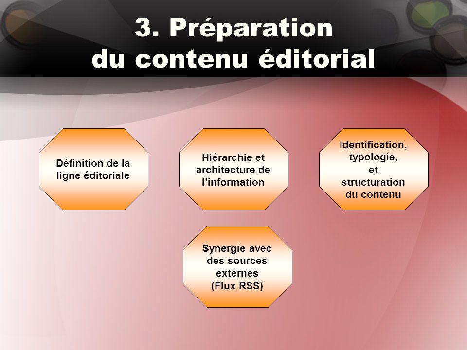 3. Préparation du contenu éditorial Identification, typologie, et structuration du contenu Hiérarchie et architecture de l'information Définition de l