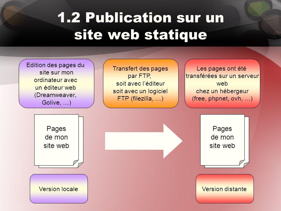 1.3.1 Publication sur un site web dynamique Fichiers du CMS Local Fichiers du CMS Distant Transfert des fichiers par FTP, soit avec l'éditeur soit avec un logiciel FTP (filezilla, …) Installation du logiciel qui va permettre la gestion en ligne du site