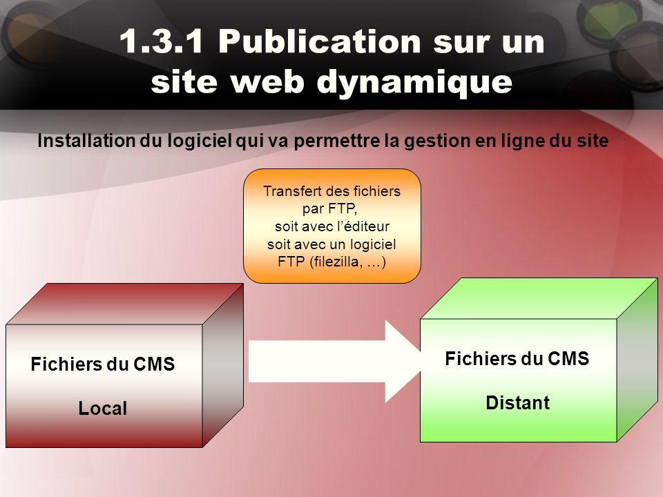 1.3.2 Publication sur un site web dynamique Edition et publication des pages depuis le site directement Bases de données Stockage du Contenu Gestion en ligne du site (management des contenus, des modules, etc.)