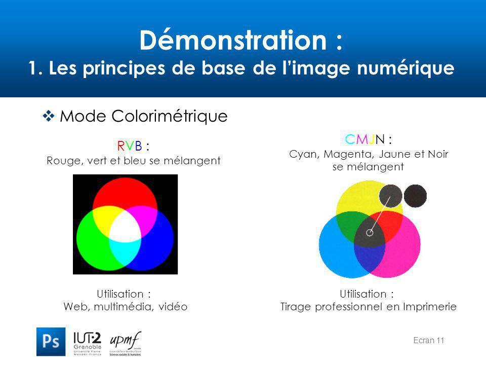 Ecran 11 Démonstration : 1. Les principes de base de l'image numérique  Mode Colorimétrique RVB : Rouge, vert et bleu se mélangent Utilisation : Web,