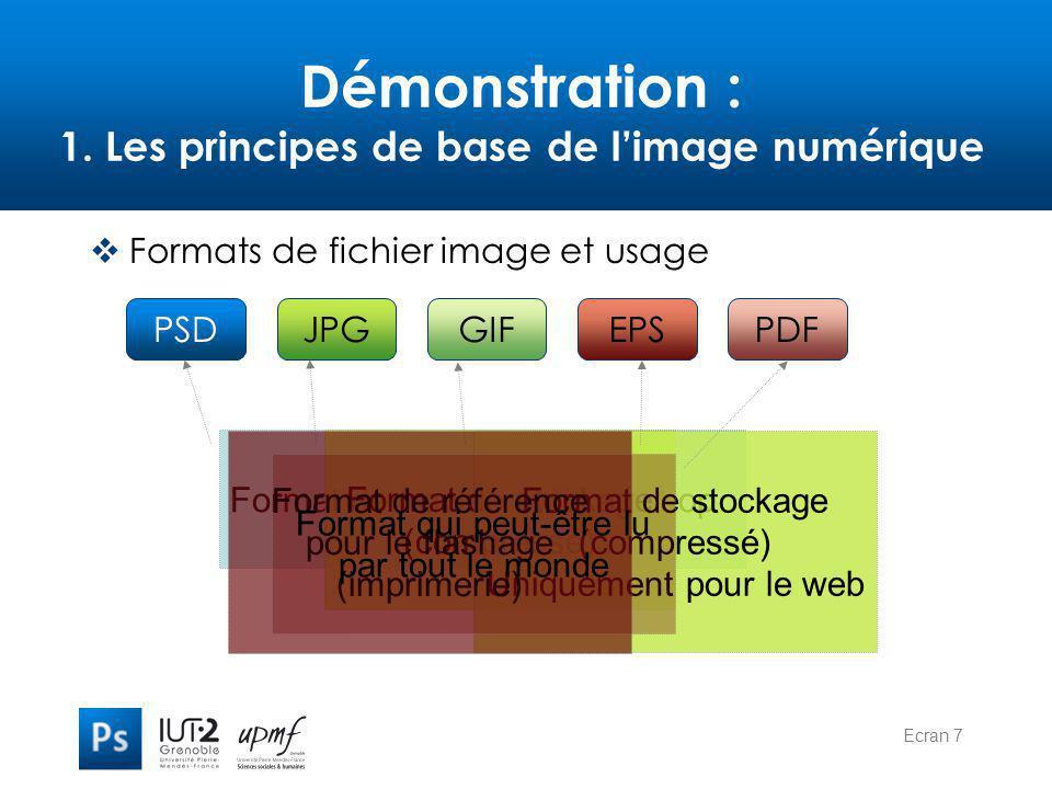 Ecran 7 Démonstration : 1. Les principes de base de l'image numérique  Formats de fichier image et usage PSDJPGGIFPDFEPS Format de travail de Photosh