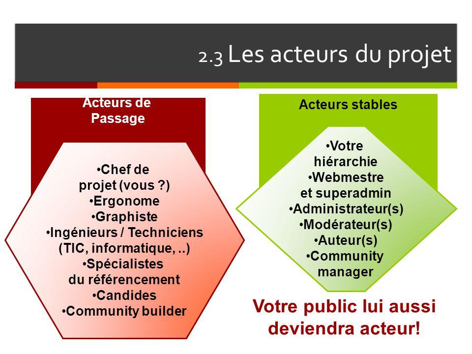 2.3 Les acteurs du projet Acteurs stables Acteurs de Passage Chef de projet (vous ?) Ergonome Graphiste Ingénieurs / Techniciens (TIC, informatique,..