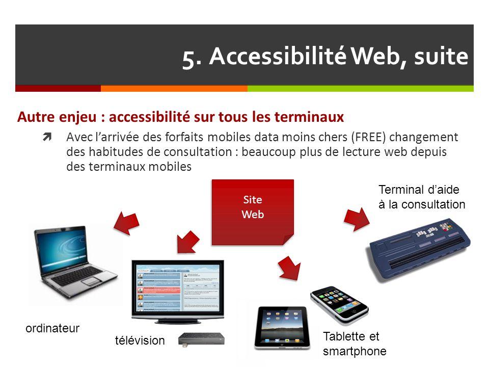 5. Accessibilité Web, suite Autre enjeu : accessibilité sur tous les terminaux  Avec l'arrivée des forfaits mobiles data moins chers (FREE) changemen