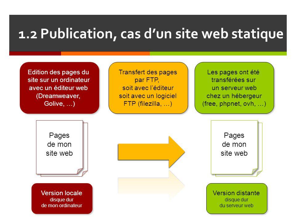 1.2 Publication, cas d'un site web statique Information A Soumise par un membre Pages de mon site web Information A Soumise par un membre Pages de mon