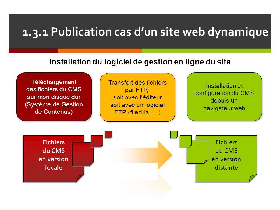 1.3.2 Publication cas d'un site web dynamique Gestion en ligne du site (management des contenus, des modules, etc.) Edition et publication des pages depuis le navigateur directement CMS Stockage du contenu Bases de données