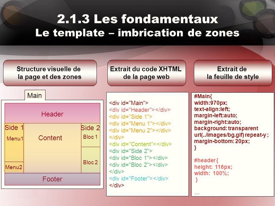 2.1.3 Les fondamentaux Le template – imbrication de zones Structure visuelle de la page et des zones Extrait du code XHTML de la page web Extrait de l
