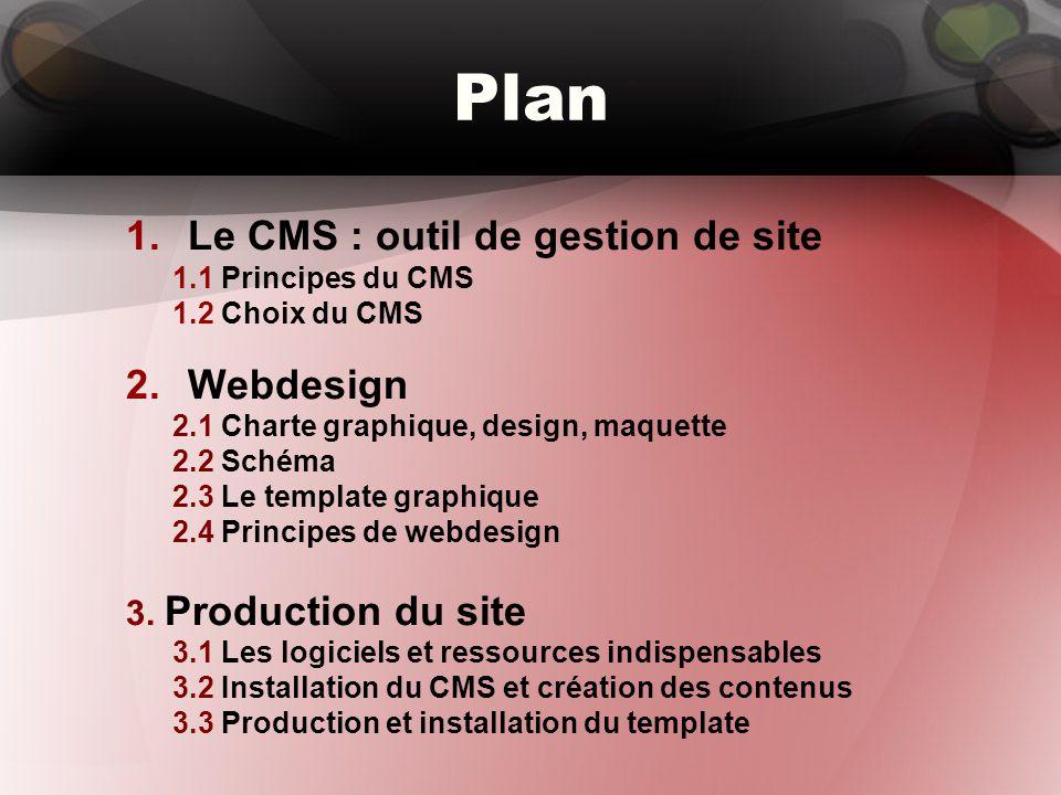 Plan 1.Le CMS : outil de gestion de site 1.1 Principes du CMS 1.2 Choix du CMS 2.Webdesign 2.1 Charte graphique, design, maquette 2.2 Schéma 2.3 Le te